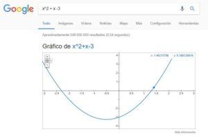Representacion Grafica Google